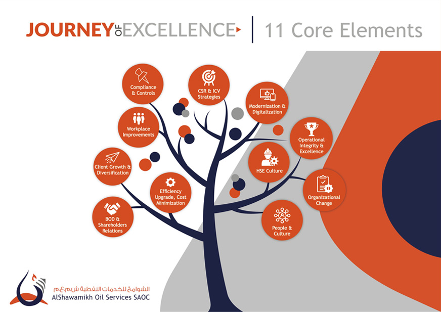 Journey-of-Excellence